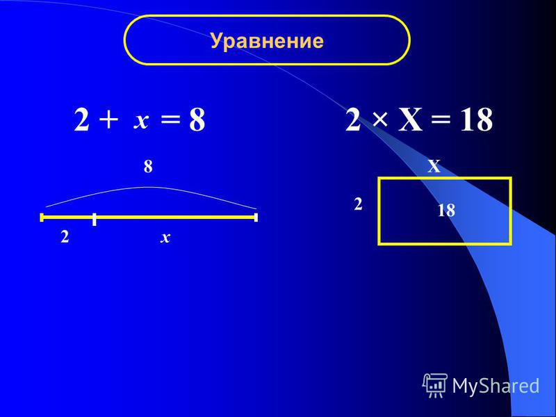 Уравнение 2 + = 82 × Х = 18 8 2 х х 2 Х 18