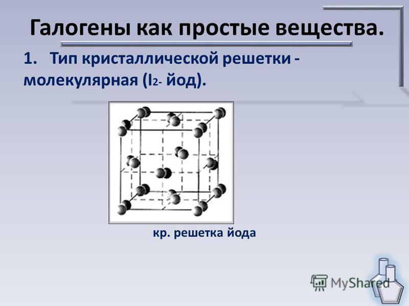 Галогены как простые вещества. 1. Тип кристаллической решетки - молекулярная (I 2- йод). кр. решетка йода