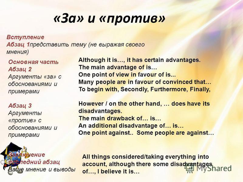 «За» и «против» Вступление Абзац 1 представить тему (не выражая своего мнения) Основная часть Абзац 2 Аргументы «за» с обоснованиями и примерами Абзац 3 Аргументы «против» с обоснованиями и примерами Заключение последний абзац Ваше мнение и выводы Al