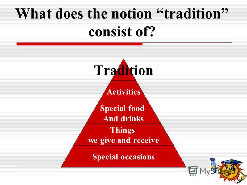 What does the notion tradition consist of? Tradition Activities Special food And drinks Things we give and receive Special occasions