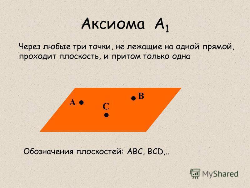 Аксиома А 1 Через любые три точки, не лежащие на одной прямой, проходит плоскость, и притом только одна А В С Обозначения плоскостей: АВС, ВСD,..