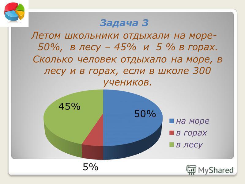 Задача 3 Летом школьники отдыхали на море- 50%, в лесу – 45% и 5 % в горах. Сколько человек отдыхало на море, в лесу и в горах, если в школе 300 учеников.