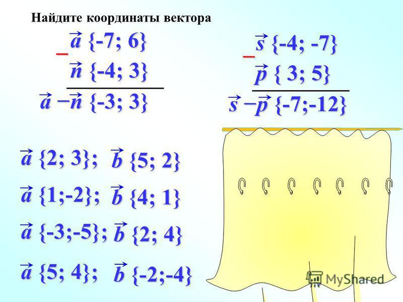 a b { -3; 1} a b { -3; -3} a b { -5; -9} a b {7; 8} a {2; 3}; b {5; 2} a {1;-2}; b {4; 1} a {-3;-5}; b {2; 4} b {2; 4} a {5; 4}; b {-2;-4} b {-2;-4} a {-7; 6} n {-4; 3} a n {-3; 3} s {-4; -7} p { 3; 5} s p {-7;-12} Найдите координаты вектора