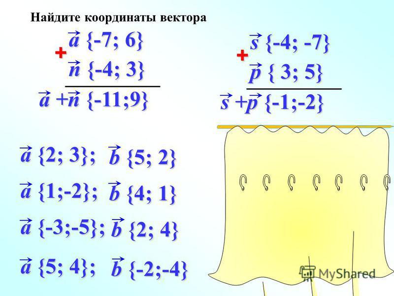 a +b { 7; 5} a +b { 5; -1} a +b { -1; -1} a +b {3; 0} a {2; 3}; b {5; 2} a {1;-2}; b {4; 1} a {-3;-5}; b {2; 4} b {2; 4} a {5; 4}; b {-2;-4} b {-2;-4} a {-7; 6} n {-4; 3} + a +n {-11;9} s {-4; -7} p { 3; 5} + s +p {-1;-2} Найдите координаты вектора