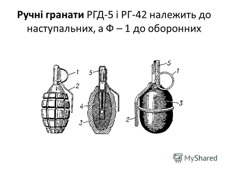 Ручні гранати РГД-5 і РГ-42 належить до наступальних, а Ф – 1 до оборонних