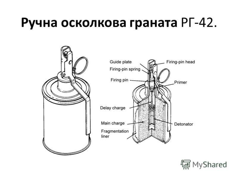 Ручна осколкова граната РГ-42.