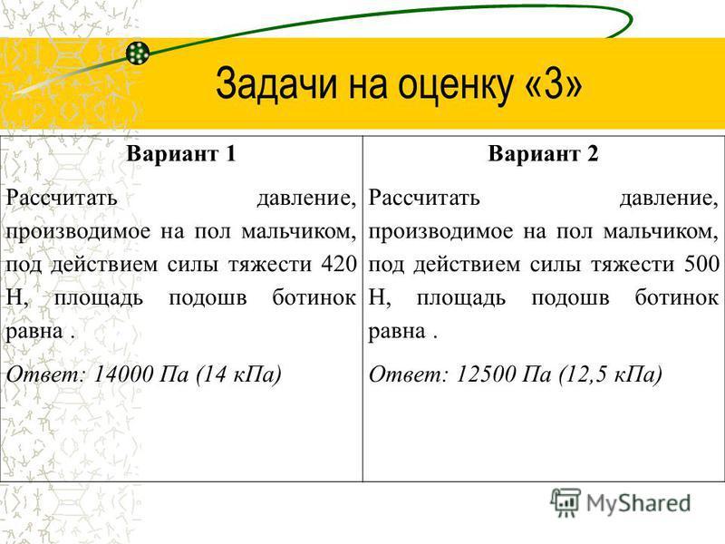 Задачи на оценку «3» Вариант 1 Рассчитать давление, производимое на пол мальчиком, под действием силы тяжести 420 Н, площадь подошв ботинок равна. Ответ: 14000 Па (14 к Па) Вариант 2 Рассчитать давление, производимое на пол мальчиком, под действием с