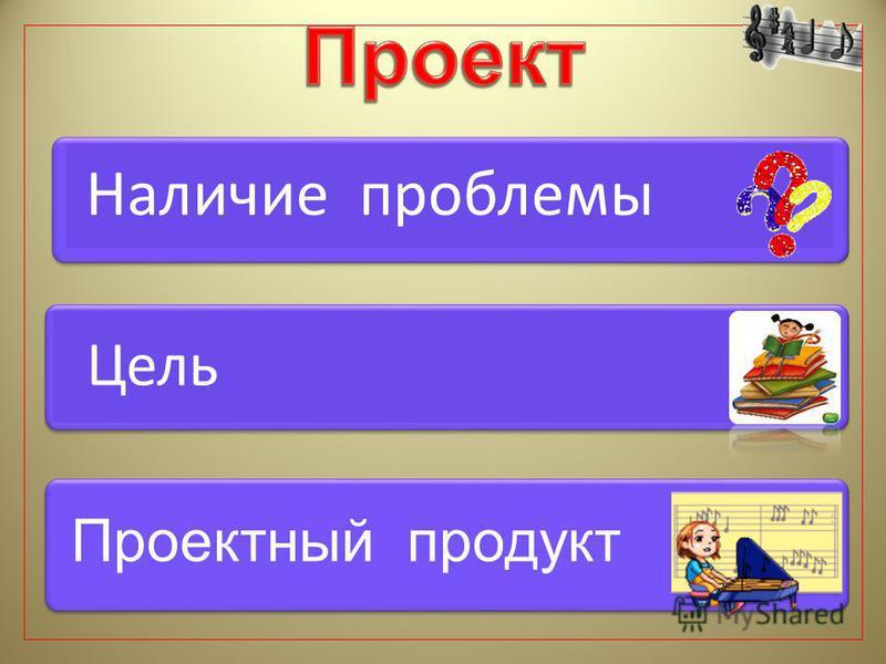 Цель Проектный продукт Наличие проблемы Цель