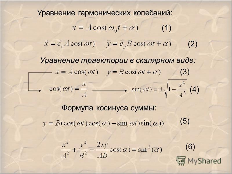 Уравнение гармонических колебаний: (1) Уравнение траектории в скалярном виде: (4) Формула косинуса суммы: (6) (2) (3) (5)