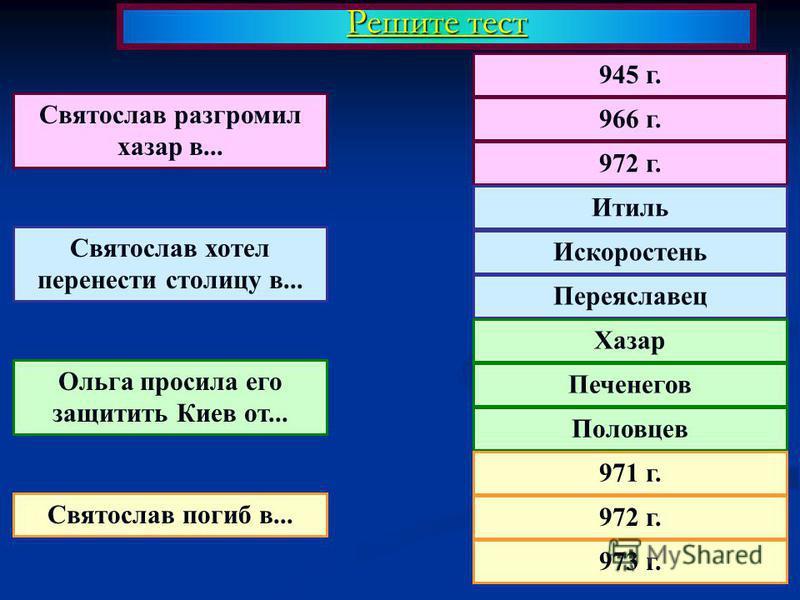 Решите тест 945 г. 966 г. 972 г. Итиль Искоростень Переяславец Хазар Печенегов Половцев 971 г. 972 г. 973 г. Святослав разгромил хазар в... Святослав хотел перенести столицу в... Ольга просила его защитить Киев от... Святослав погиб в...