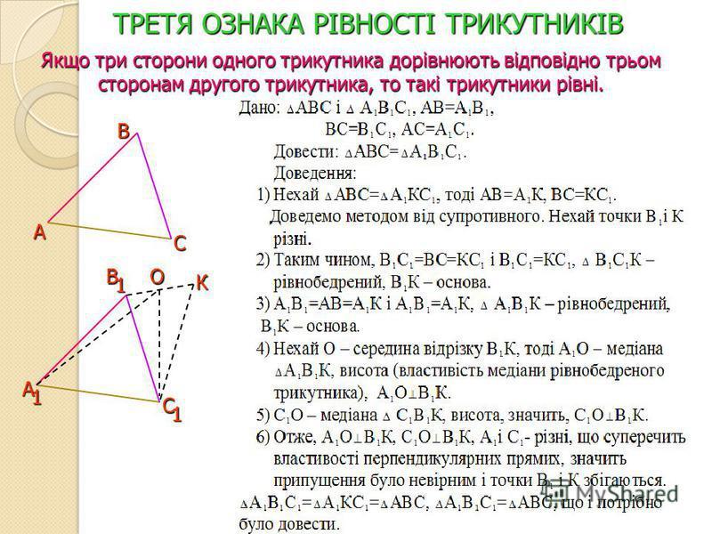 ТРЕТЯ ОЗНАКА РІВНОСТІ ТРИКУТНИКІВ Якщо три сторони одного трикутника дорівнюють відповідно трьом сторонам другого трикутника, то такі трикутники рівні. А В С 1 А В С О 1 1 К