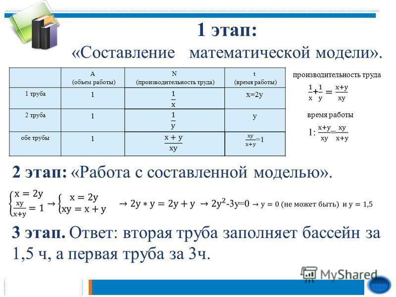 1 этап: «Составление математической модели». А (объем работы) N (производительность труда) t (время работы) 1 труба 1 х=2 у 2 труба 1 у обе трубы 1 производительность труда время работы 2 этап: «Работа с составленной моделью». 3 этап. Ответ: вторая т