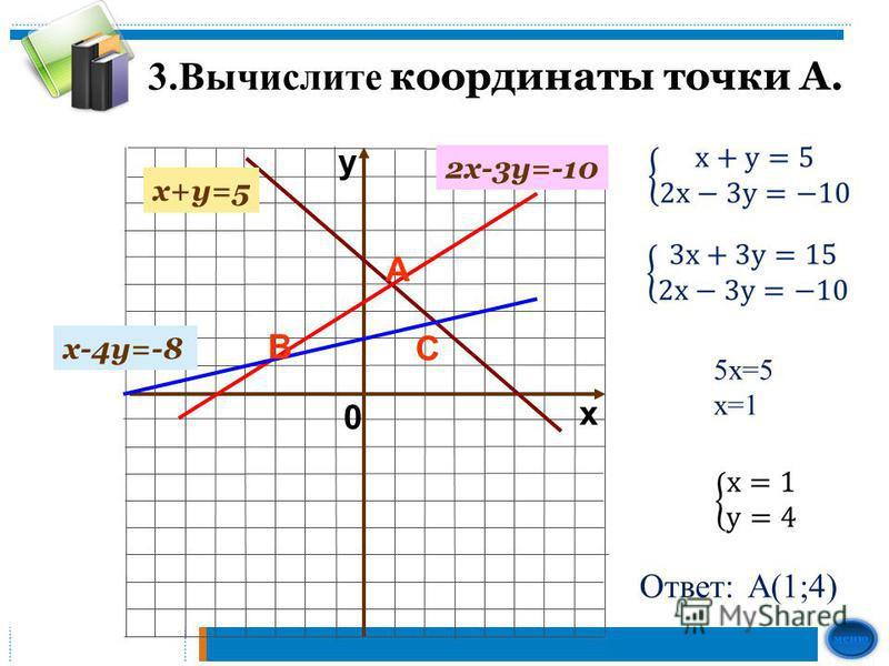 3. Вычислите координаты точки А. x-4y=-8 2x-3y=-10 x+y=5 В С А 5 х=5 х=15 х=5 х=1 Ответ:А(1;4) 0 у х