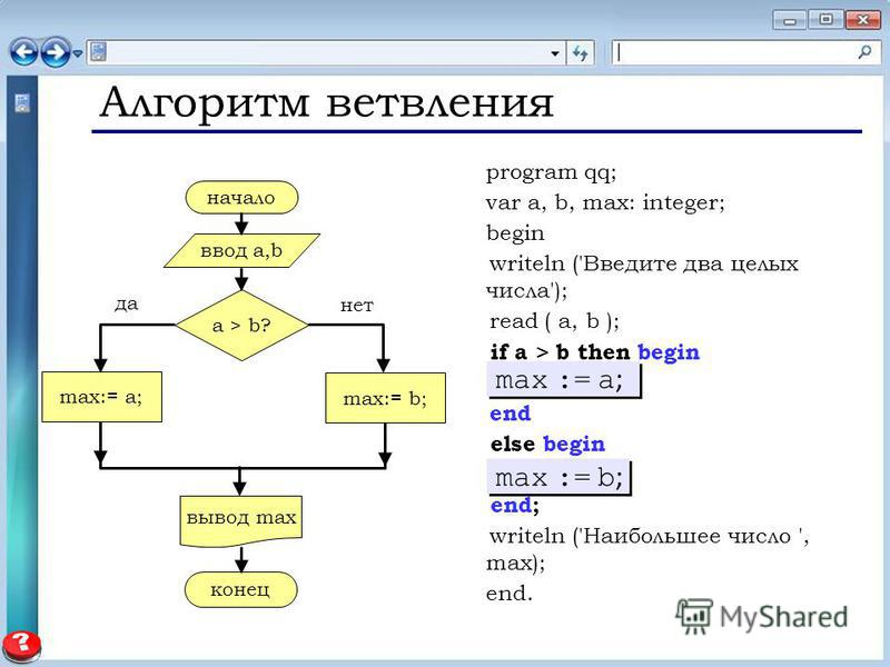 начало max:= a; ввод a,b вывод max a > b? max:= b; конец да нет program qq; var a, b, max: integer; begin writeln ('Введите два целых числа'); read ( a, b ); if a > b then begin end else begin end; writeln ('Наибольшее число ', max); end. max := a ;