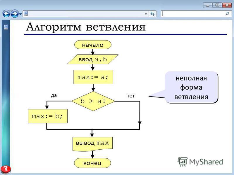 Алгоритм ветвления неполная форма ветвления начало max:= a; ввод a,b вывод max max:= b; конец да нет b > a?