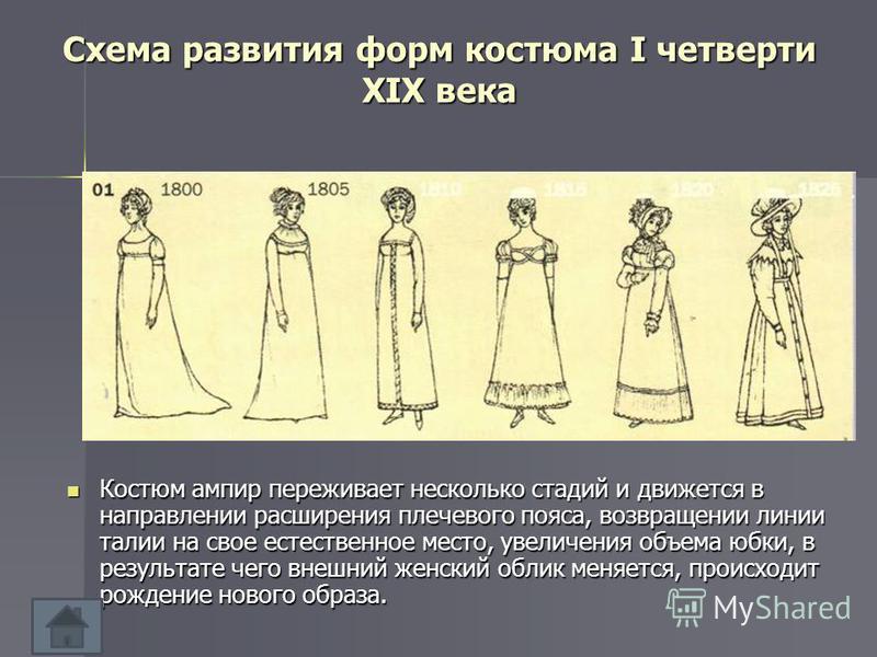 Схема развития форм костюма I четверти XIX века Костюм ампир переживает несколько стадий и движется в направлении расширения плечевого пояса, возвращении линии талии на свое естественное место, увеличения объема юбки, в результате чего внешний женски