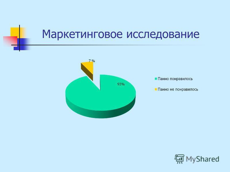 Маркетинговое исследование