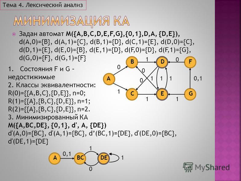Задан автомат М({А,В,С,D,E,F,G},{0,1},D,A, {D,E}), d(А,0)={В}, d(А,1)={С}, d(B,1)={D}, d(C,1)={Е}, d(D,0)={C}, d(D,1)={E}, d(E,0)={B}, d(E,1)={D}, d(F,0)={D}, d(F,1)={G}, d(G,0)={F}, d(G,1)={F} Тема 4. Лексический анализ A DB C F EG 0 1 1. Состояния