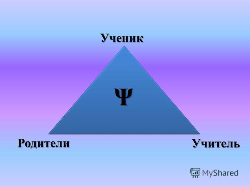 Ученик Учитель Родители Ψ