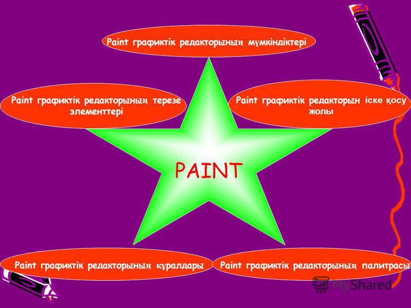 PAINT Paint графиктік редакторыны ң м ү мкіндіктері Paint графиктік редакторыны ң терезе элементтері Paint графиктік редакторыны ң құ ралдары Paint графиктік редакторыны ң палитрасы Paint графиктік редакторын іске қосу жолы