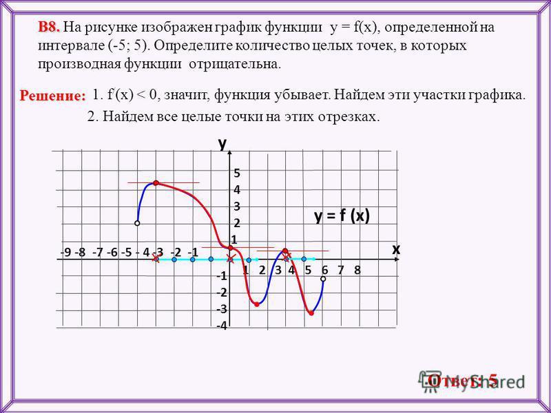 -9 -8 -7 -6 -5 - 4 -3 -2 -1 1 2 3 4 5 6 7 8 В8. В8. На рисунке изображен график функции у = f(x), определенной на интервале (-5; 5). Определите количество целых точек, в которых производная функции отрицательна. y = f (x) y x 5 4 3 2 1 -2 -3 -4 1. f