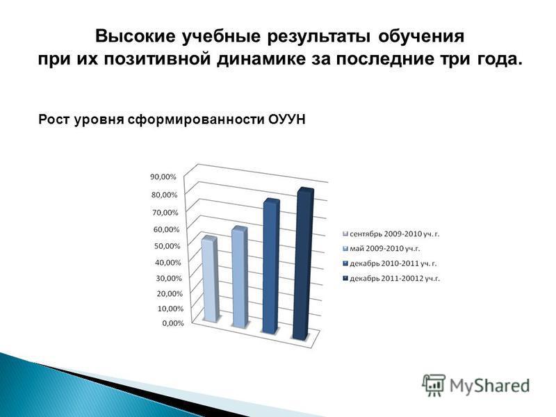 Рост уровня сформированности ОУУН Высокие учебные результаты обучения при их позитивной динамике за последние три года.