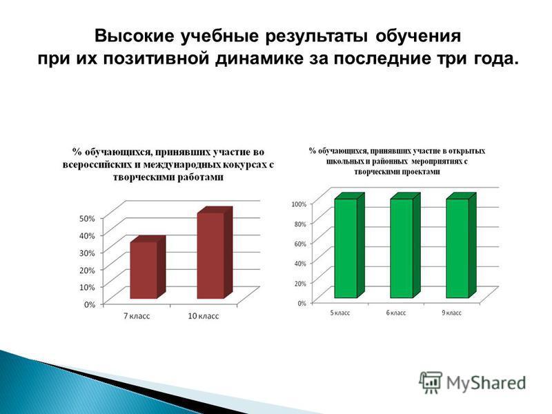 Высокие учебные результаты обучения при их позитивной динамике за последние три года.