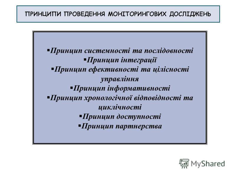ПРИНЦИПИ ПРОВЕДЕННЯ МОНІТОРИНГОВИХ ДОСЛІДЖЕНЬ Принцип системності та послідовності Принцип інтеграції Принцип ефективності та цілісності управління Принцип інформативності Принцип хронологічної відповідності та циклічності Принцип доступності Принцип