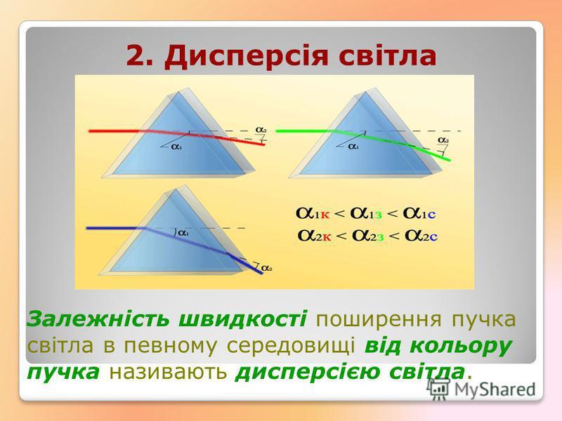2. Дисперсія світла Залежність швидкості поширення пучка світла в певному середовищі від кольору пучка називають дисперсією світла.