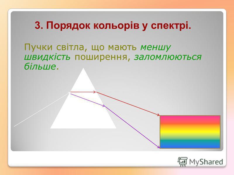 Пучки світла, що мають меншу швидкість поширення, заломлюються більше. 3. Порядок кольорів у спектрі.
