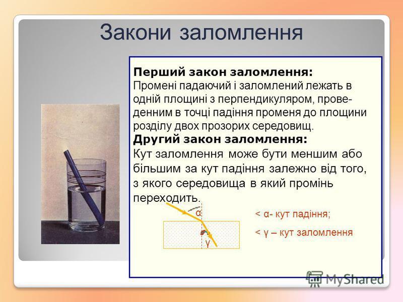 Перший закон заломлення: Промені падаючий і заломлений лежать в одній площині з перпендикуляром, прове- денним в точці падіння променя до площини розділу двох прозорих середовищ. Другий закон заломлення: Кут заломлення може бути меншим або більшим за