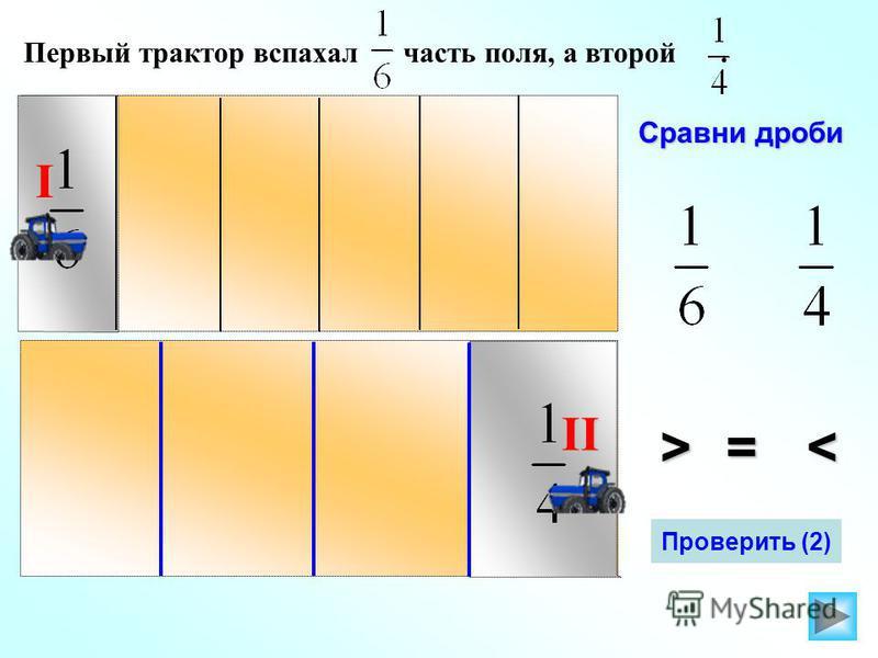 Сравни дроби Первый трактор вспахал часть поля, а второй. >=< Проверить (2) I II