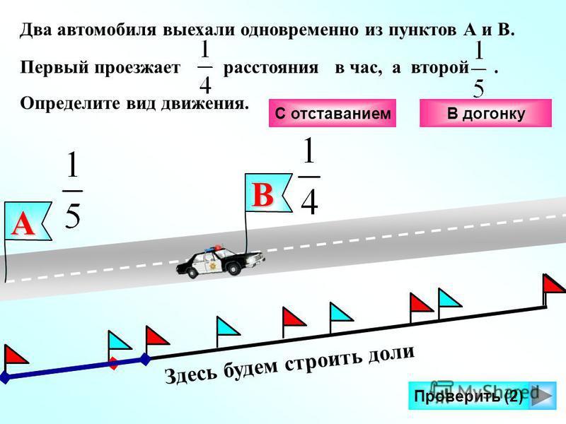 Здесь будем строить доли Проверить (2) В А Два автомобиля выехали одновременно из пунктов А и В. Первый проезжает расстояния в час, а второй. Определите вид движения. В догонкуС отставанием