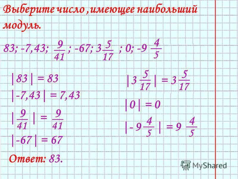 83; -7,43; ; -67; 3 ; 0; -9 Выберите число,имеющее наибольший модуль. 9 41 5 17 4 5 |83| = 83 |-7,43| = 7,43 | | = 9 41 9 |-67| = 67 |3 | = 3 5 17 5 |0| = 0|0| = 0 |- 9 | = 9 4 5 4 5 Ответ: 83.