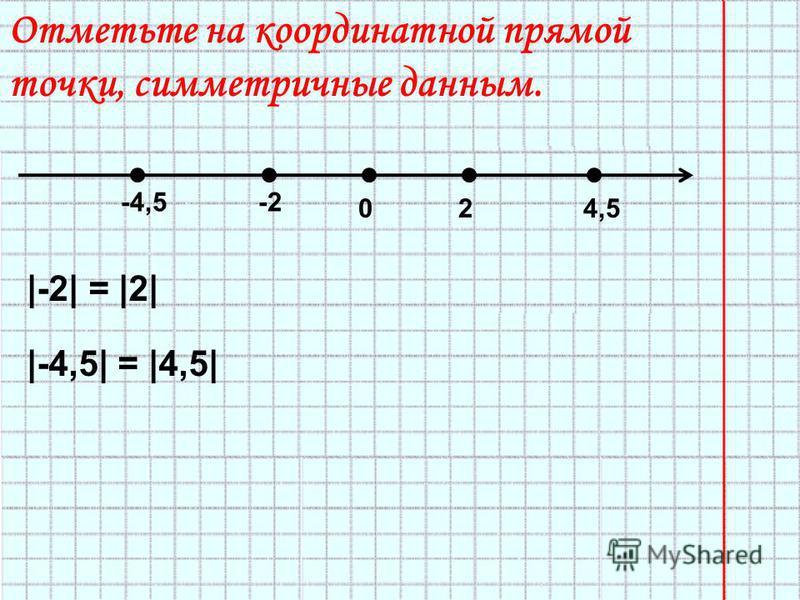 024,5 -2-4,5 Отметьте на координатной прямой точки, симметричные данным. |-2| = |2| |-4,5| = |4,5|