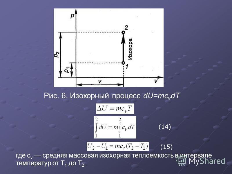 Рис. 6. Изохорный процесс dU=mc v dT (14) (15) где c v средняя массовая изохорная теплоемкость в интервале температур от Т 1 до Т 2.