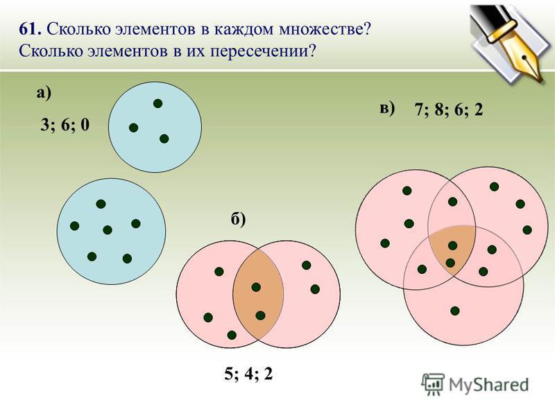 61. Сколько элементов в каждом множестве? Сколько элементов в их пересечении? а) б) в) 3; 6; 0 5; 4; 2 7; 8; 6; 2