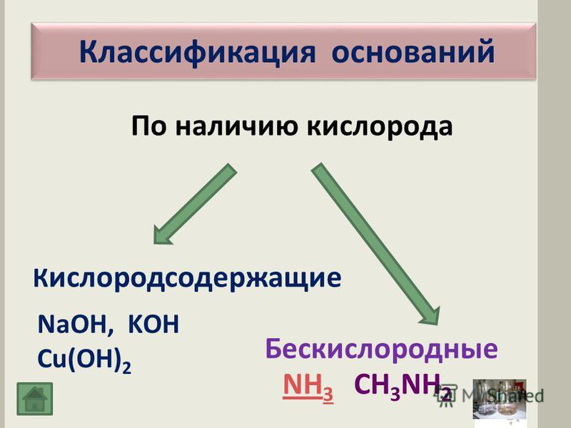 Химические свойства Для растворимых оснований- щелочей Для нерастворимых оснований Взаимодействие с растворимыми солями растворимыми солями – если образующиеся вещества выпадают в осадок или выделяются в виде газа (аммиак) Взаимодействие с растворимы
