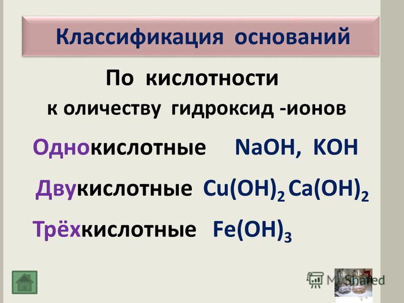 Классификация оснований По наличию кислорода К ислородсодержащие Бескислородные NaOH, KOH Cu(OH) 2 NH 3 CH 3 NH 2