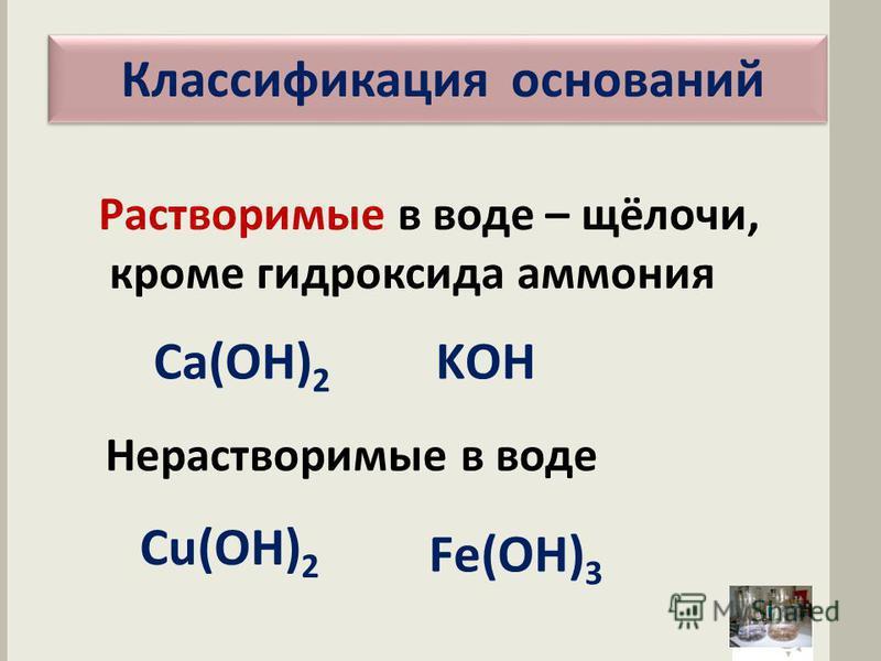 Классификация оснований По кислотности количеству гидроксид -ионов Однокислотные Двукислотные Трёхкислотные NaOH, KOH Cu(OH) 2 Cа(OH) 2 Fe(OH) 3