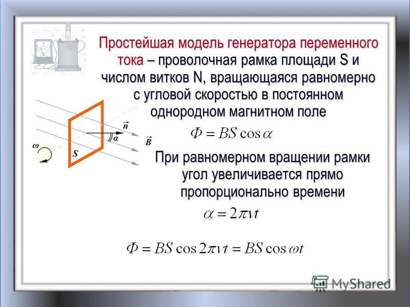 Простейшая модель генератора переменного тока – проволочная рамка площади S и числом витков N, вращающаяся равномерно с угловой скоростью в постоянном однородном магнитном поле При равномерном вращении рамки угол увеличивается прямо пропорционально в