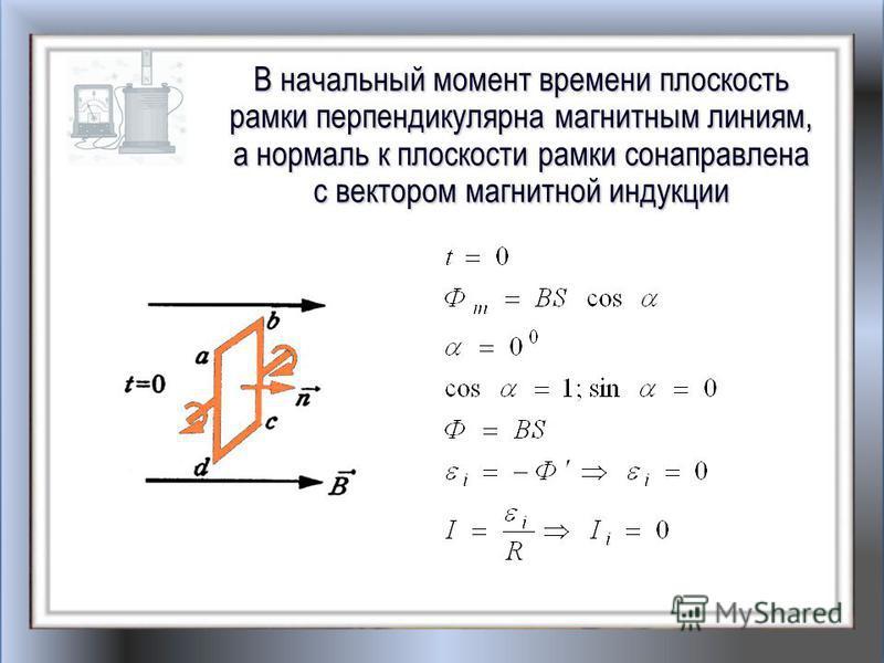 В начальный момент времени плоскость рамки перпендикулярна магнитным линиям, а нормаль к плоскости рамки сонаправлена с вектором магнитной индукции
