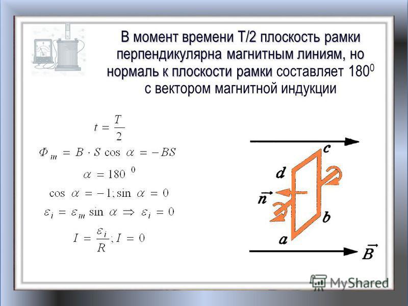 В момент времени Т/2 плоскость рамки перпендикулярна магнитным линиям, но нормаль к плоскости рамки В момент времени Т/2 плоскость рамки перпендикулярна магнитным линиям, но нормаль к плоскости рамки составляет 180 0 с вектором магнитной индукции