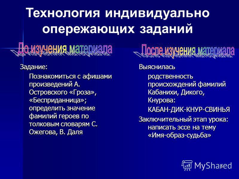 4 Топонимы в романе А. С. Пушкина «Евгений Онегин» 2. Названия мест, упоминаемые в лирических отступлениях 3. Названия, связанные с упоминаемыми персонажами, предметами быта 1. Названия мест, где происходят события романа