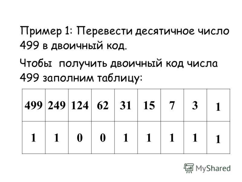 Пример 1: Перевести десятичное число 499 в двоичный код. Чтобы получить двоичный код числа 499 заполним таблицу: 49924912462311573 1 11001111 1