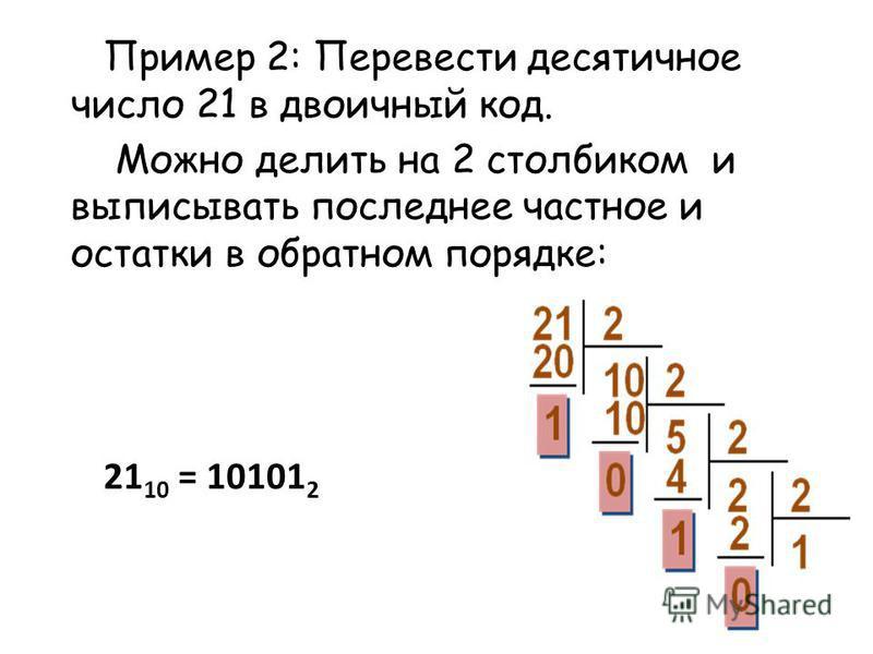 Пример 2: Перевести десятичное число 21 в двоичный код. Можно делить на 2 столбиком и выписывать последнее частное и остатки в обратном порядке: 21 10 = 10101 2