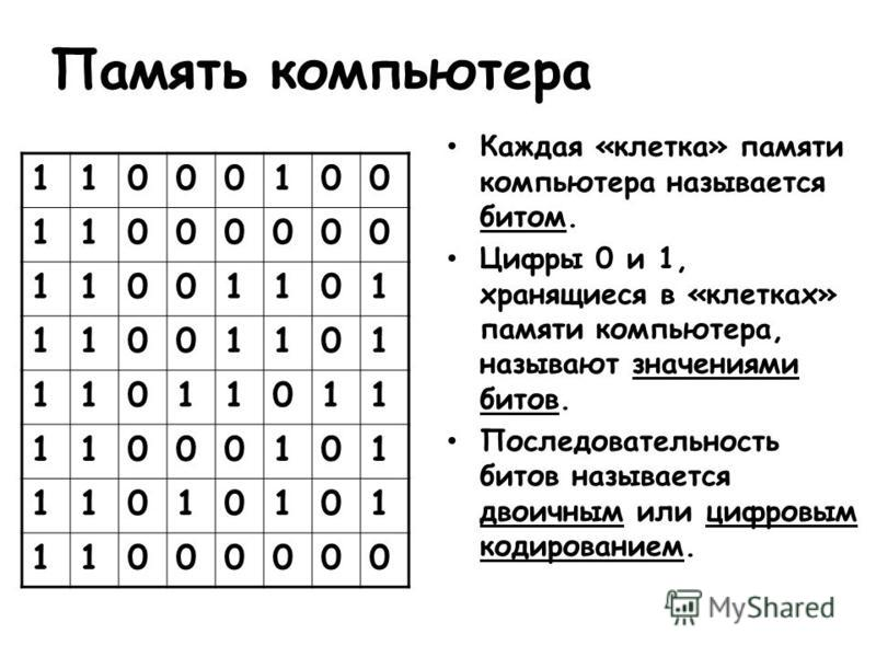 Память компьютера 11000100 11000000 11001101 11001101 11011011 11000101 11010101 11000000 Каждая «клетка» памяти компьютера называется битом. Цифры 0 и 1, хранящиеся в «клетках» памяти компьютера, называют значениями битов. Последовательность битов н