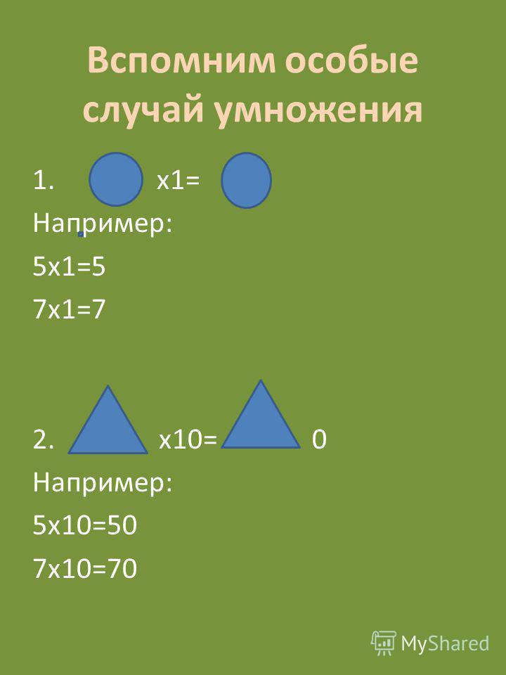 Вспомним особые случай умножения 1. х 1= Например: 5 х 1=5 7 х 1=7 2. х 10= 0 Например: 5 х 10=50 7 х 10=70