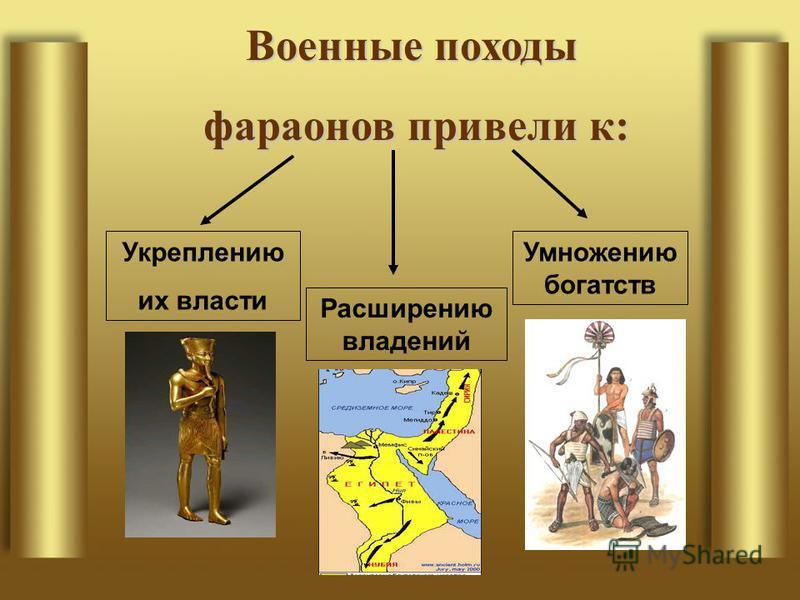 Военные походы фараонов привели к: фараонов привели к: Укреплению их власти Расширению владений Умножению богатств