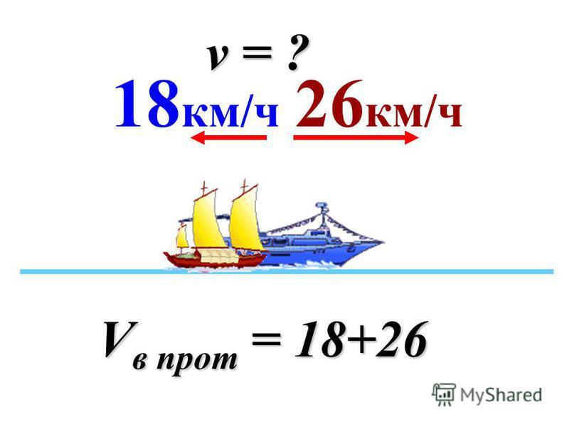 18 км/ч 26 км/ч V в прот = 18+26 v = ?